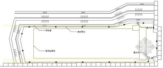 [辽宁]造船厂新建船坞工程施工组织设计218页