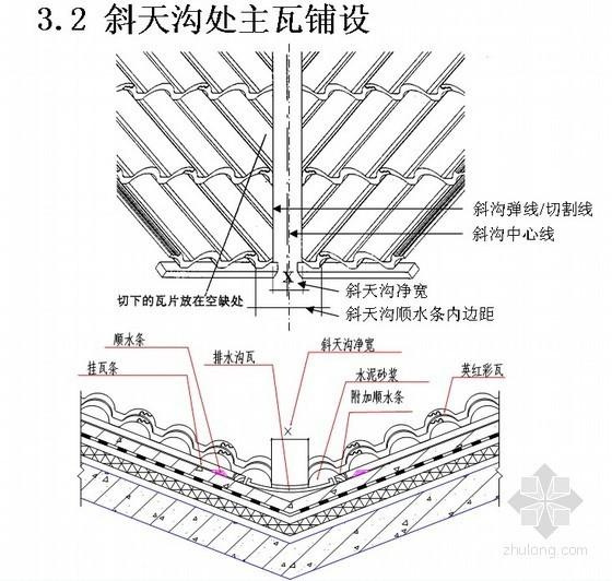 坡屋面结构挂瓦施工工艺