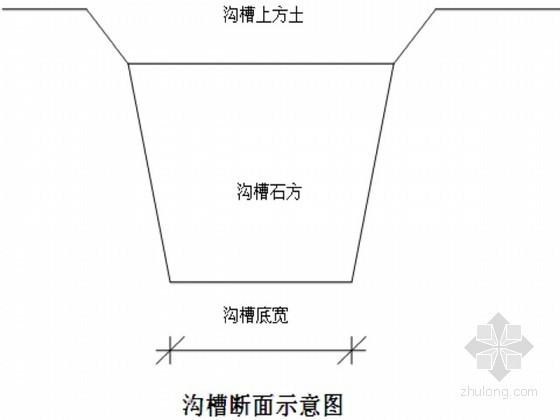 [山东]道路改造治理工程电力沟槽静力爆破施工方案