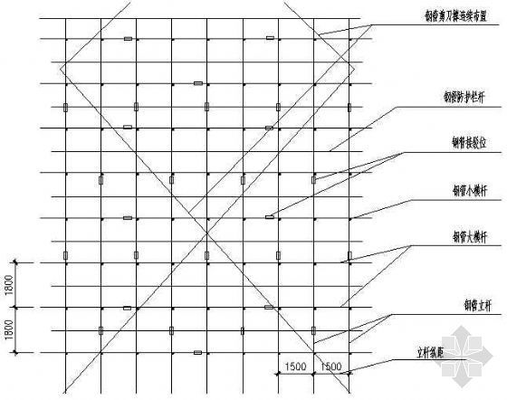 双排落地脚手架搭设节点(CAD版)
