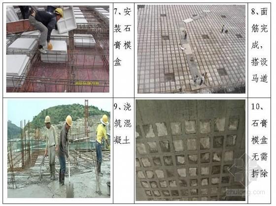石膏模盒现浇混凝土密肋复合楼板施工考察报告