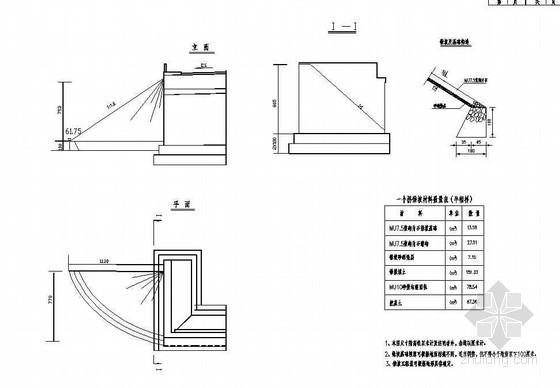 预应力混凝土空心板桥台锥坡构造节点详图设计