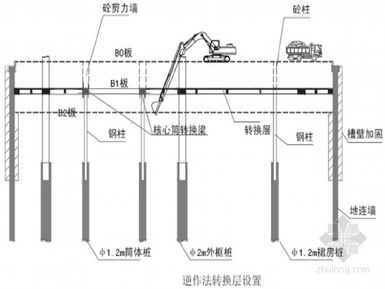 地标建筑超高塔楼深基坑地连墙及盖挖逆筑法施工技术