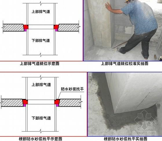 [QC成果]住宅厨卫间排气道安装承托技术创新