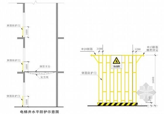 室内电梯井口的防护
