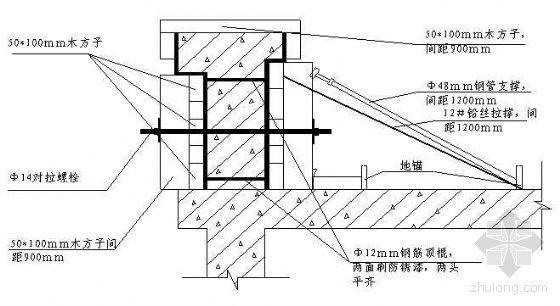 北京市某剪力墙结构住宅工程模板施工方案