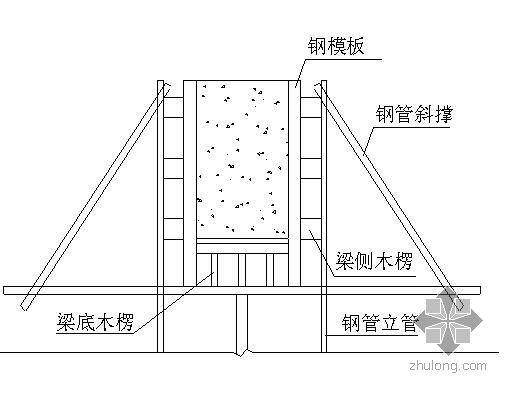 甘肃某车站站房施工组织设计(鲁班奖 框架结构 钢桁架 网架)