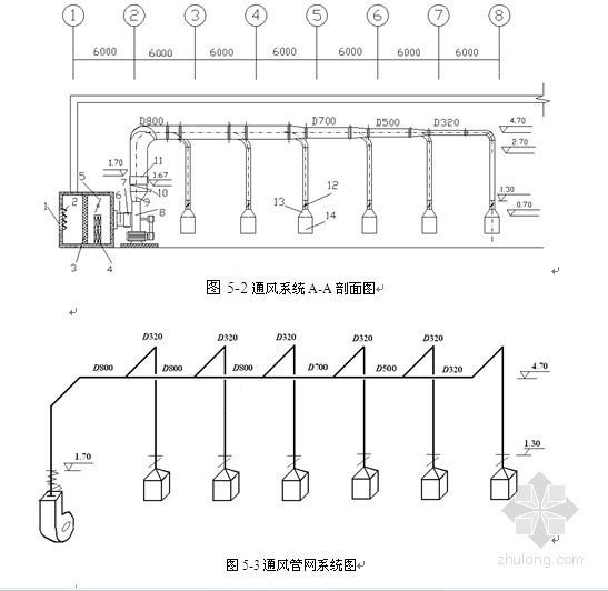 [江苏]工厂通风空调工程量清单计价实例(含配图)