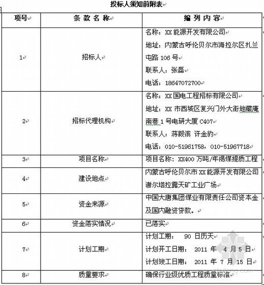 内蒙古某煤矿厂地平整及基础工程施工招标文件(2011-02)