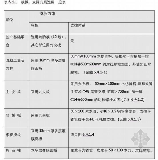 [江西]体育馆施工组织设计(详图)