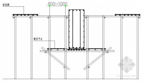 建筑工程有粘接预应力施工技术总结