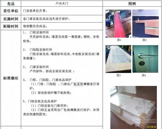 建筑工程装修房成品保护工程技术统一标准做法图册(图文并茂)