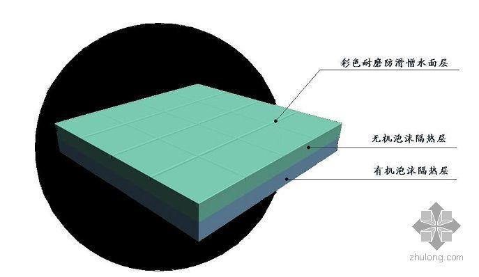 屋面轻质防水隔热复合板施工新技术