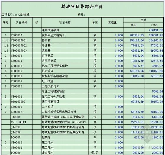 [江苏]住宅楼土建工程预算书(含工程量计算底稿)