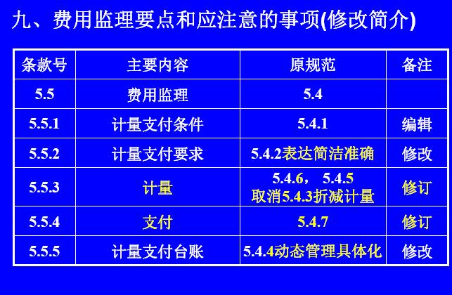[重庆]名校编制2016新公路工程施工监理规范宣贯培训讲义162页(条文变更解读)_6