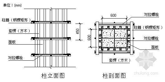 [重庆]框剪结构住宅楼木胶合板模板施工方案(计算书全面)