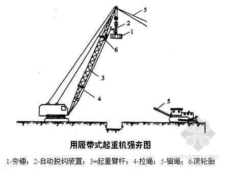 [广东]工业厂房强夯地基处理施工方案