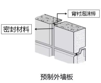 装配式建筑外墙接缝防水密封问题探讨