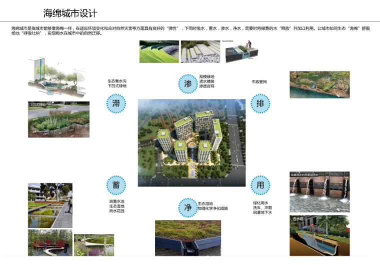 大运河孔雀城商业项目规划设计方案
