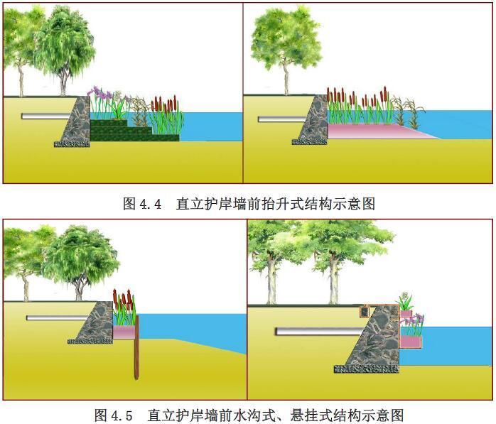 湖泊流域入湖河流河道生态修复技术指南(PDF格式,110页)