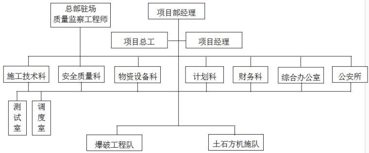 大连矿石码头施工组织设计_2