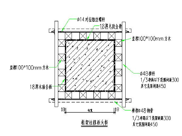地铁工程施工组织设计(共198页,含地铁模板及分项工程做法)