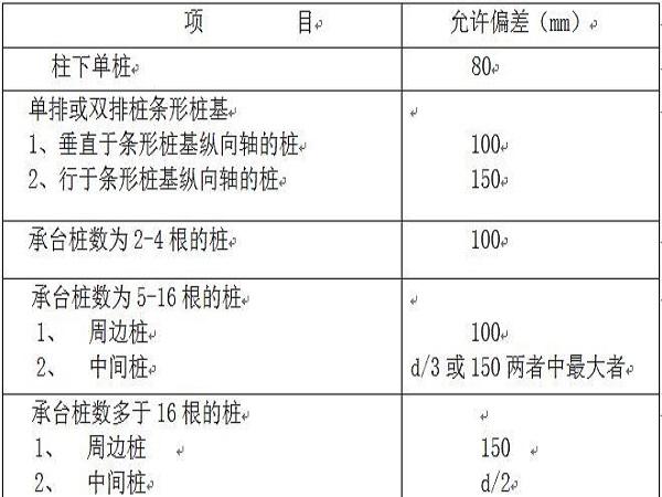 华发武汉施工组织总设计word版(共149页)_1