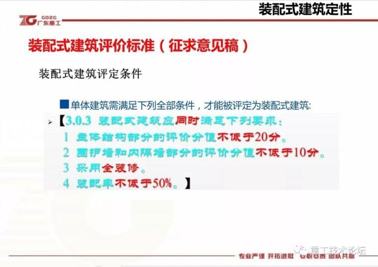 装配式建筑技术之②--国内应用现状PPT版_25