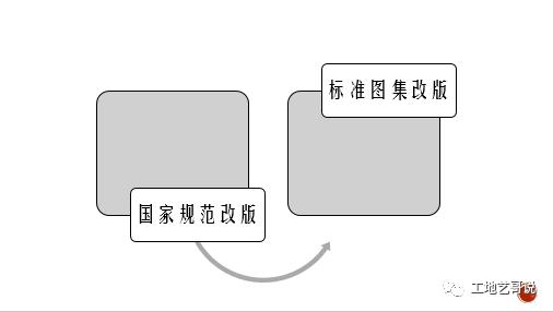 绘图量减少2/3的方法—平法标注的由来及历史_24