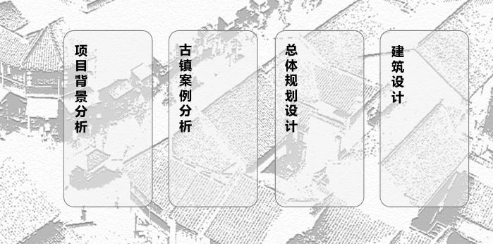 [贵州]千年历史旅游小镇景观规划设计