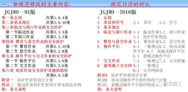 JGJ80-2016《建筑施工高处作业安全技术规范》解读(新旧对比)