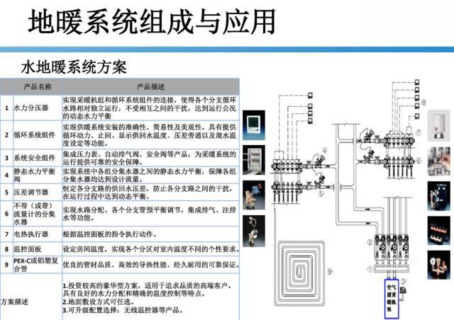 72页|空气源热泵地热系统组成及应用_28