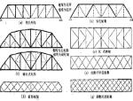 钢桁架桥梁(PDF版总结共71页)