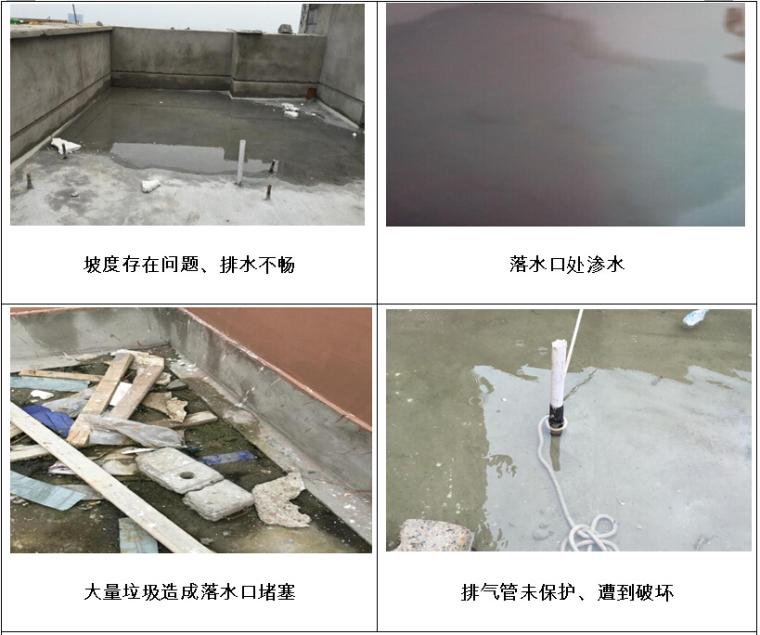 优化节点工艺减少屋面渗漏