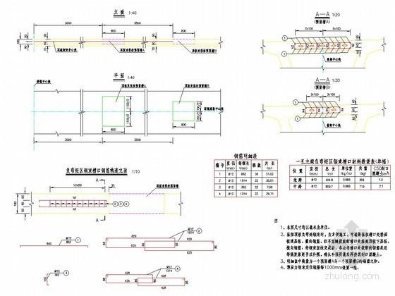 U型槽钢筋构造图资料下载-桥梁负弯矩区钢束槽口钢筋构造设计图