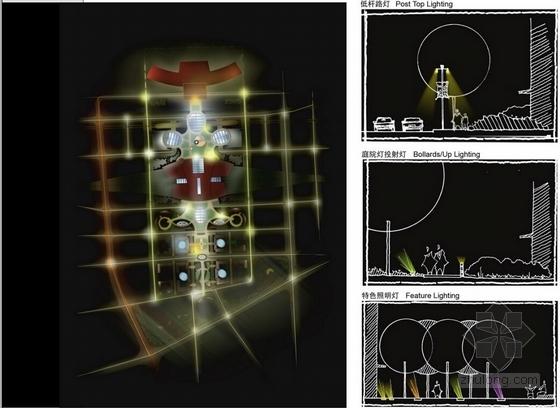 多功能型综合交通枢纽夜景照明图