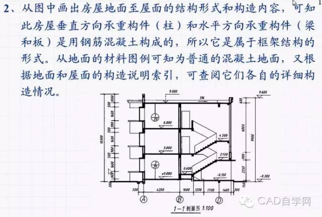 建筑立面图、剖面图基础理论一览_16