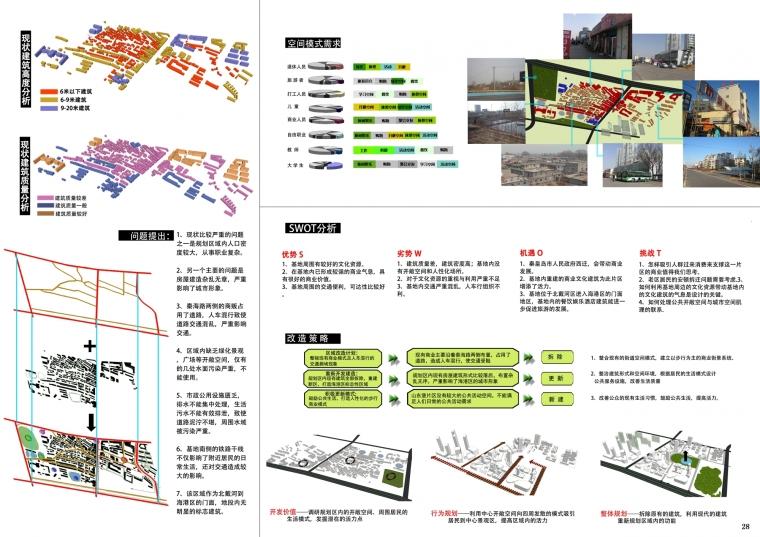 城市设计.共生城市_4