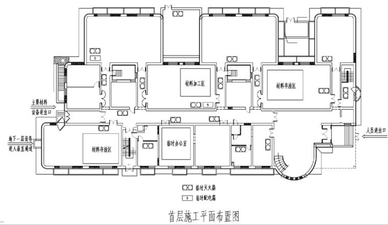 机房工程建设项目施工组织方案(共207页)