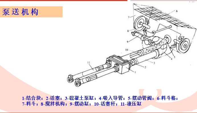 [宁夏路桥]水泥混凝土施工技术及质量控制(共72页)