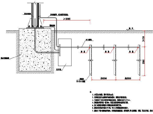 [重庆]广场项目施工期间交通组织工程设计图纸51张CAD