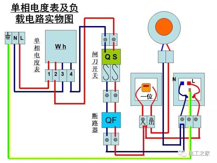 全彩图深度详解照明电路和家用线路_64
