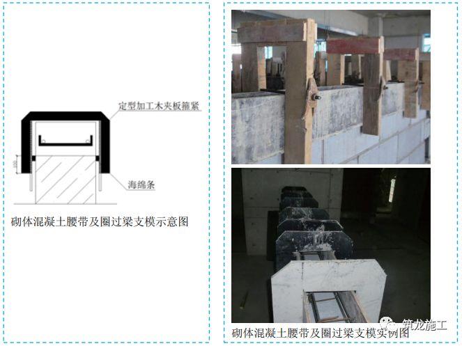 五大分部工程施工质量标准化图集,大量现场细部节点做法!_20
