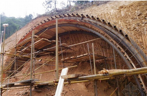 图解隧道大管棚施工工艺,一看就会!