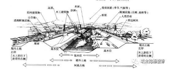 海绵城市理念在城市滨水景观设计中的具体应用_2