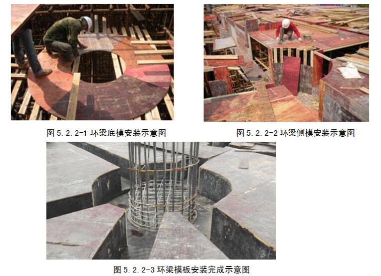 型钢混凝土圆环梁施工工艺工法