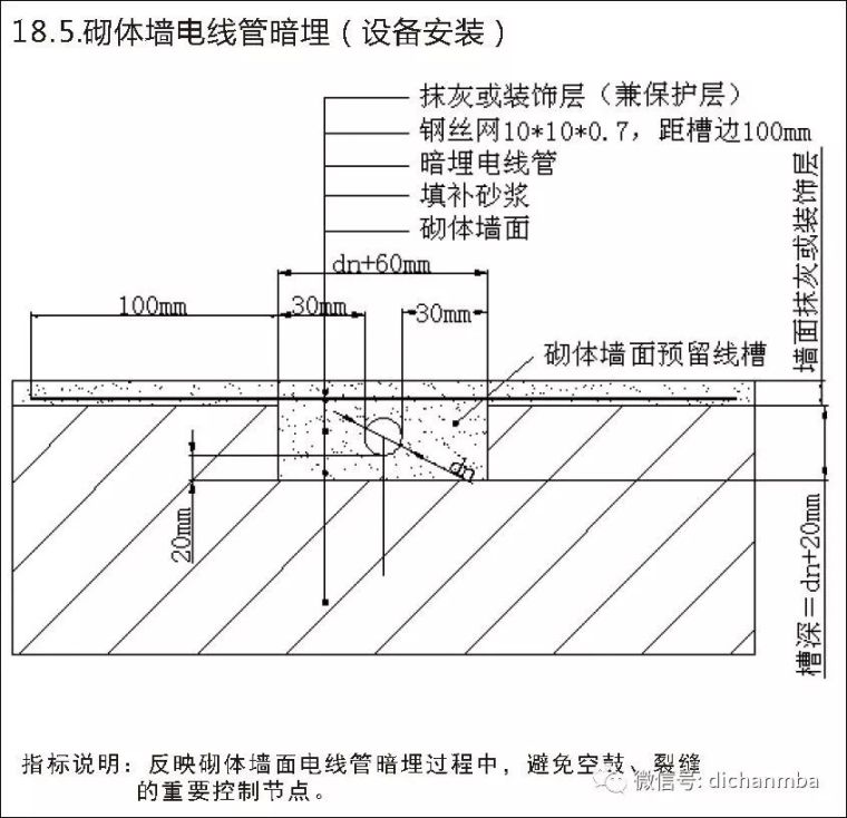 详解在建工程实测实量可视化体系(全套),完美!!!!_168