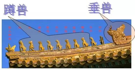 干货|中国古建筑的精髓所在_2
