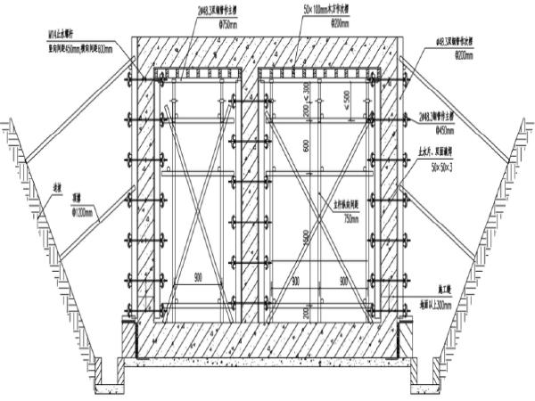 地下综合管廊工程模板安全专项施工方案(68页)