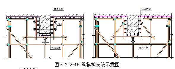 【吉林长春】生命金融大厦A座工程施工组织设计(附图丰富)_13